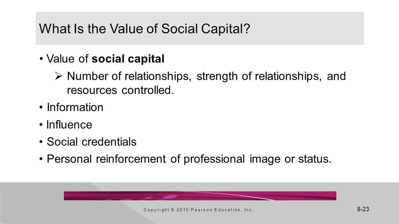 8-23 What Is the Value of Social Capital? Value of social capital  Number of relationships, strength of relationships, and resources controlled. Info