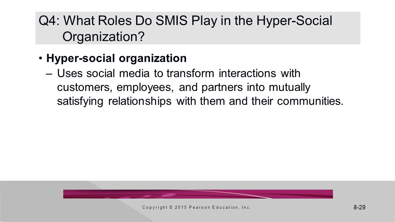 8-29 Q4: What Roles Do SMIS Play in the Hyper-Social Organization? Hyper-social organization –Uses social media to transform interactions with custome