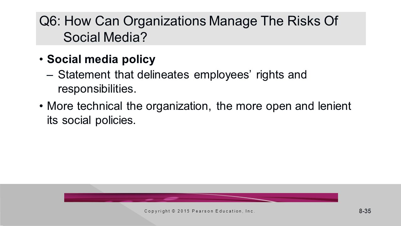 8-35 Q6: How Can Organizations Manage The Risks Of Social Media? Social media policy –Statement that delineates employees' rights and responsibilities