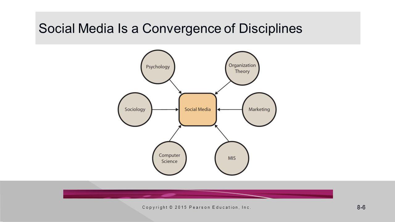 8-7 SMIS Organizational Roles Copyright © 2015 Pearson Education, Inc.