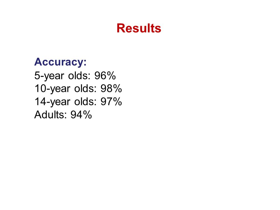 Accuracy: 5-year olds: 96% 10-year olds: 98% 14-year olds: 97% Adults: 94% Results