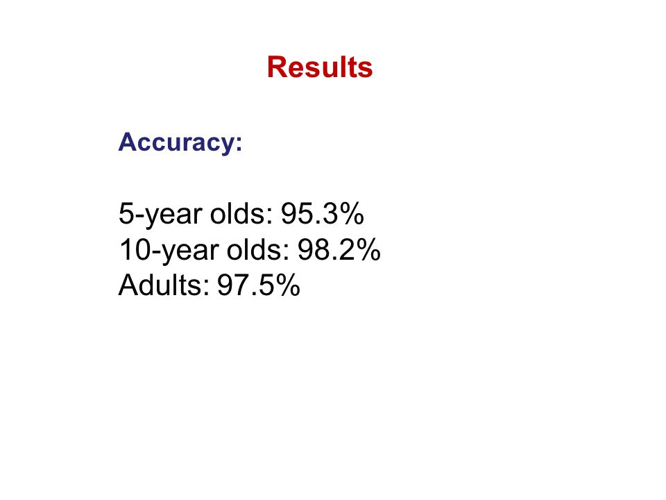 Accuracy: 5-year olds: 95.3% 10-year olds: 98.2% Adults: 97.5% Results