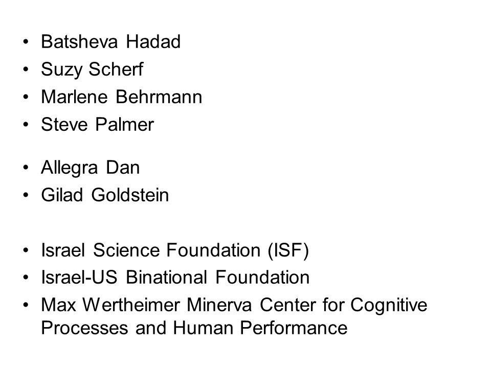 Batsheva Hadad Suzy Scherf Marlene Behrmann Steve Palmer Allegra Dan Gilad Goldstein Israel Science Foundation (ISF) Israel-US Binational Foundation M