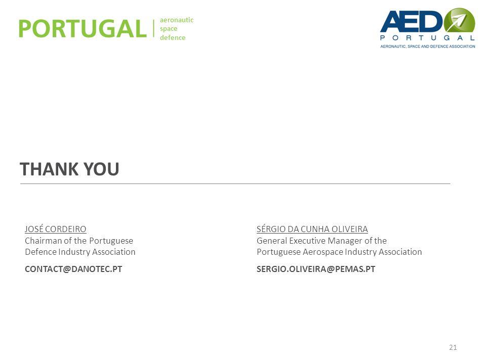 aeronautic space defence THANK YOU JOSÉ CORDEIRO Chairman of the Portuguese Defence Industry Association CONTACT@DANOTEC.PT SÉRGIO DA CUNHA OLIVEIRA General Executive Manager of the Portuguese Aerospace Industry Association SERGIO.OLIVEIRA@PEMAS.PT 21