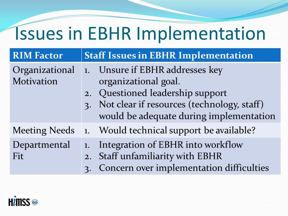 Issues in EBHR Implementation RIM FactorStaff Issues in EBHR Implementation Organizational Motivation 1.Unsure if EBHR addresses key organizational goal.