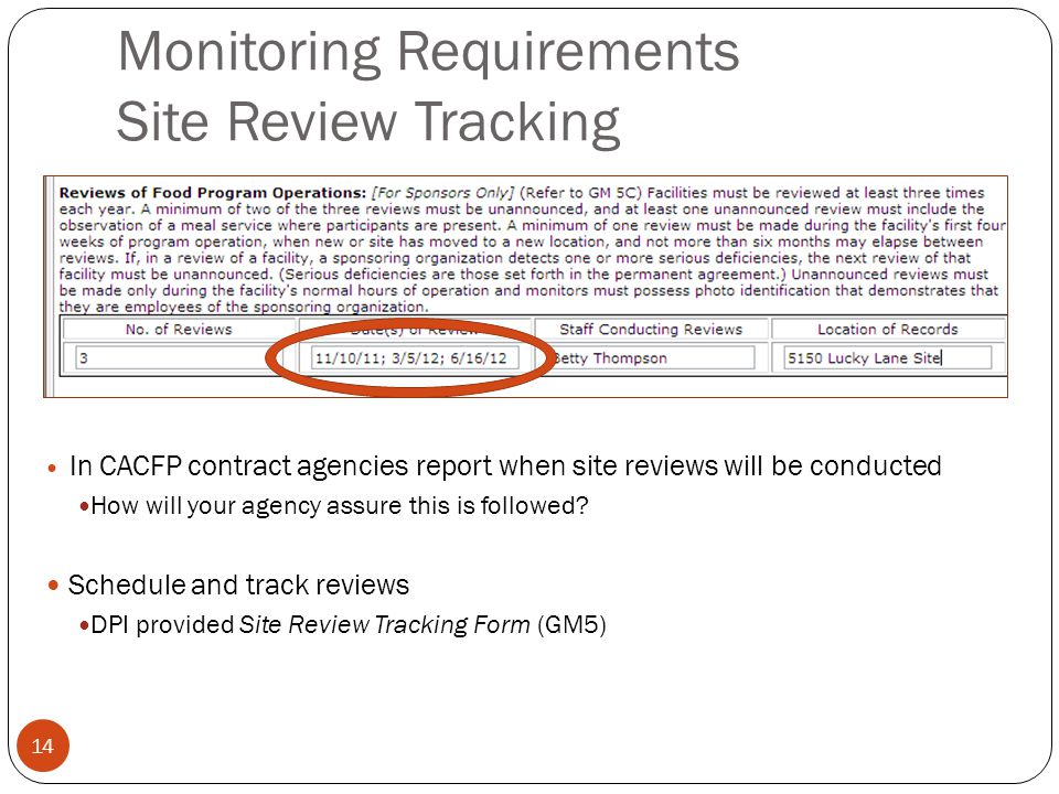 Monitoring Requirements Site Review Tracking 14 In CACFP contract agencies report when site reviews will be conducted How will your agency assure this is followed.