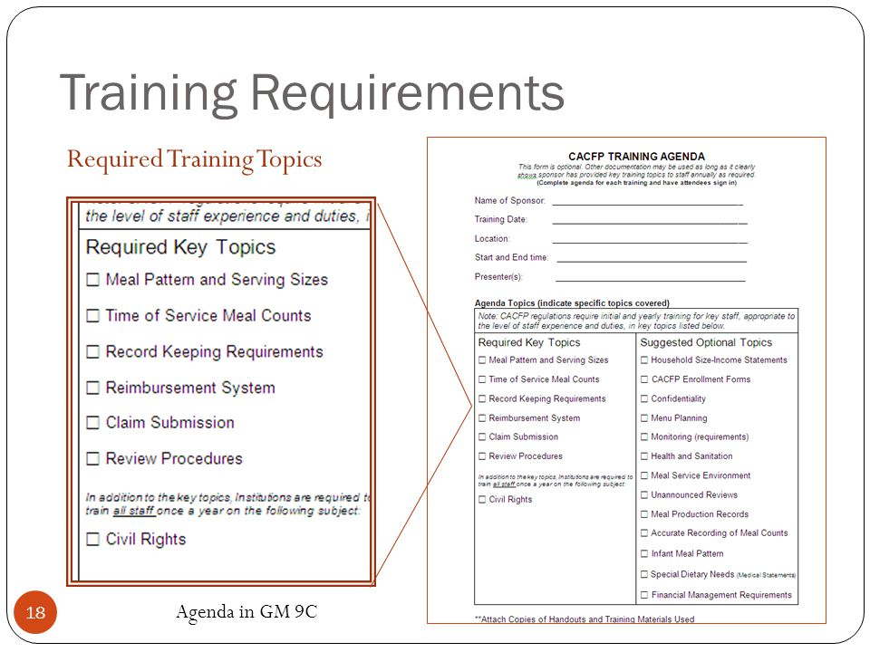 Training Requirements 18 Agenda in GM 9C Required Training Topics