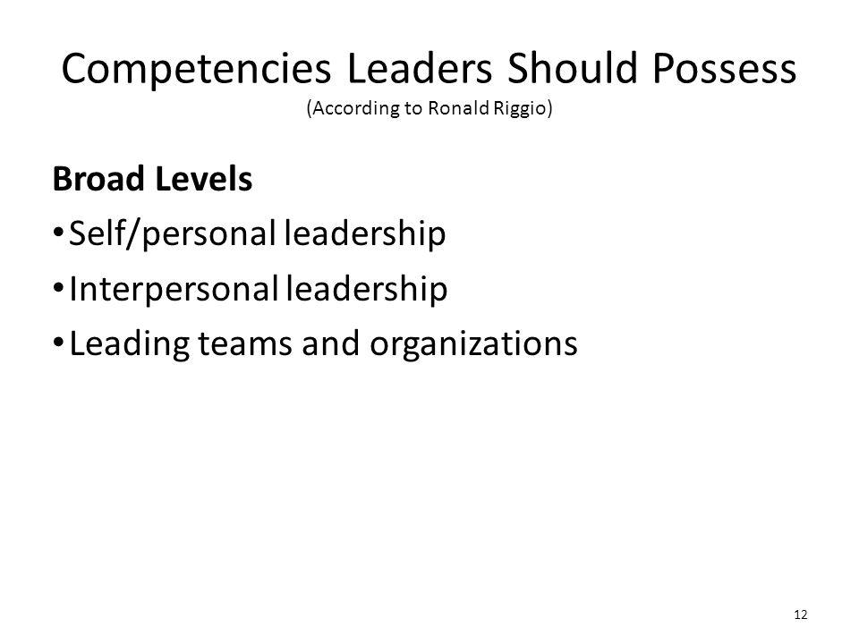 Competencies Leaders Should Possess (According to Ronald Riggio) Broad Levels Self/personal leadership Interpersonal leadership Leading teams and orga