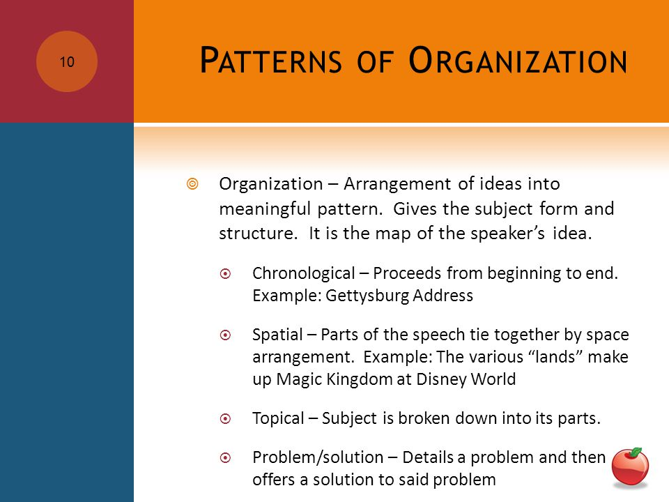 P ATTERNS OF O RGANIZATION  Organization – Arrangement of ideas into meaningful pattern. Gives the subject form and structure. It is the map of the s