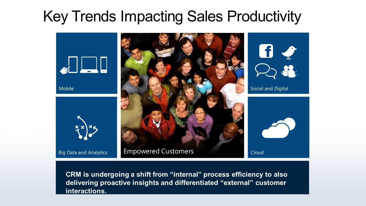 Key Trends Impacting Sales Productivity