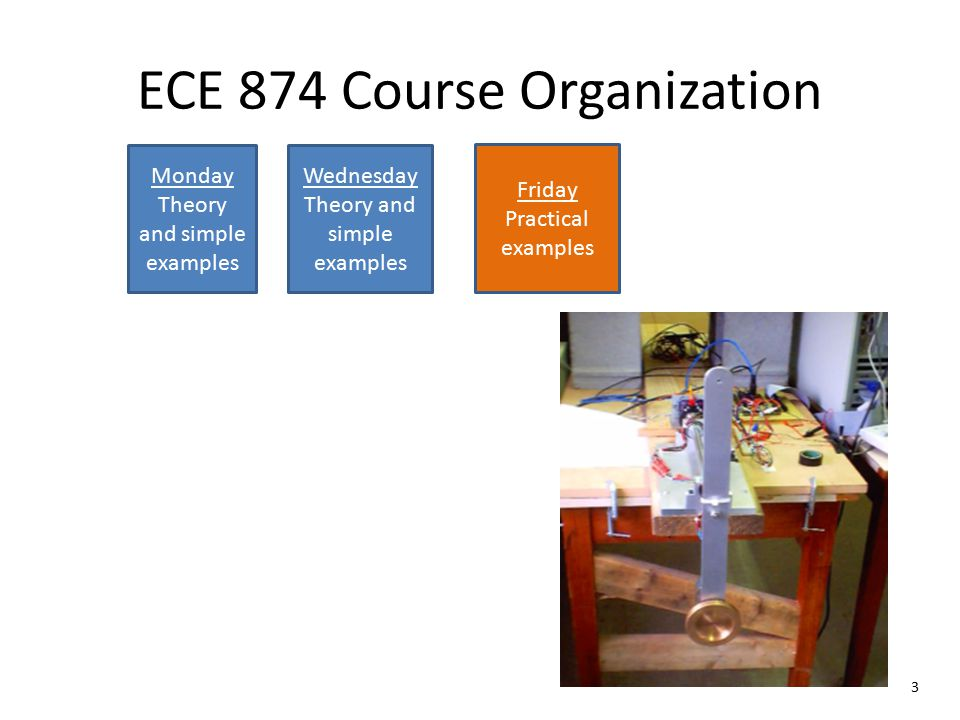 3 ECE 874 Course Organization Monday Theory and simple examples Wednesday Theory and simple examples Friday Practical examples