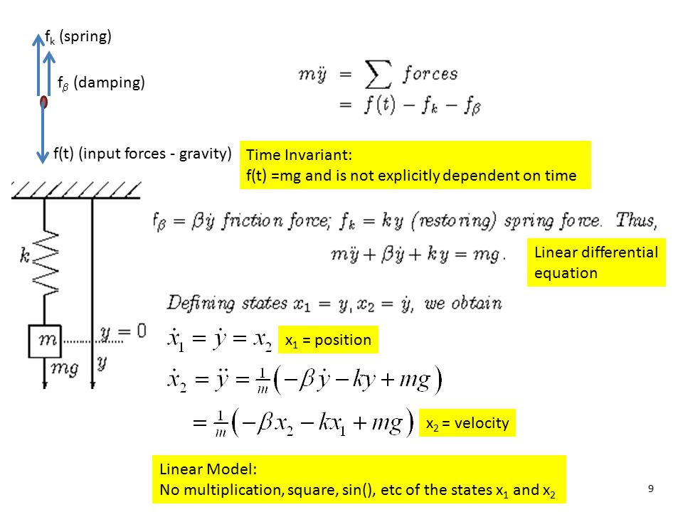 9 f  (damping) f k (spring) f(t) (input forces - gravity) Time Invariant: f(t) =mg and is not explicitly dependent on time Linear differential equati