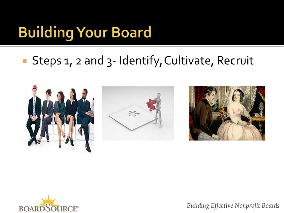  Steps 1, 2 and 3- Identify, Cultivate, Recruit