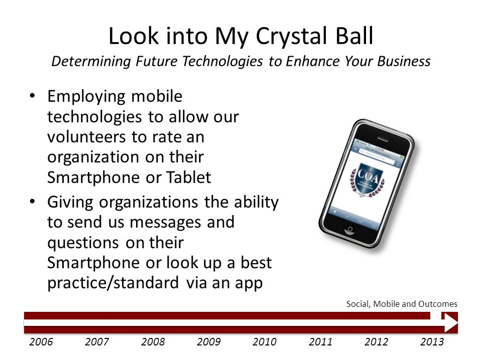 2006 2007 2008 2009 2010 2011 2012 2013 Look into My Crystal Ball Determining Future Technologies to Enhance Your Business Employing mobile technologies to allow our volunteers to rate an organization on their Smartphone or Tablet Giving organizations the ability to send us messages and questions on their Smartphone or look up a best practice/standard via an app Social, Mobile and Outcomes