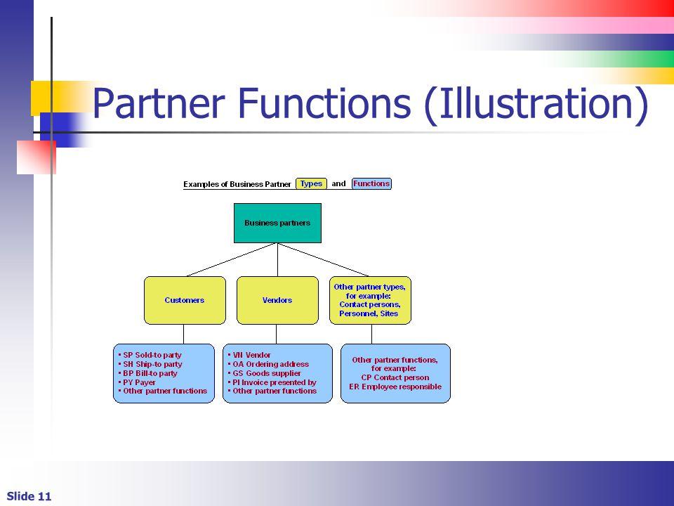 Slide 11 Partner Functions (Illustration)