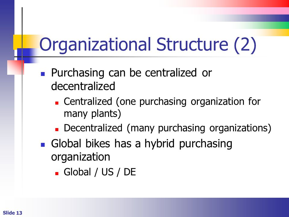 Slide 13 Organizational Structure (2) Purchasing can be centralized or decentralized Centralized (one purchasing organization for many plants) Decentr