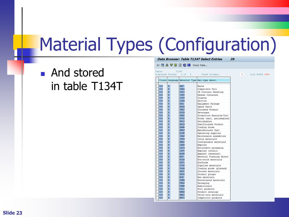 Slide 23 Material Types (Configuration) And stored in table T134T