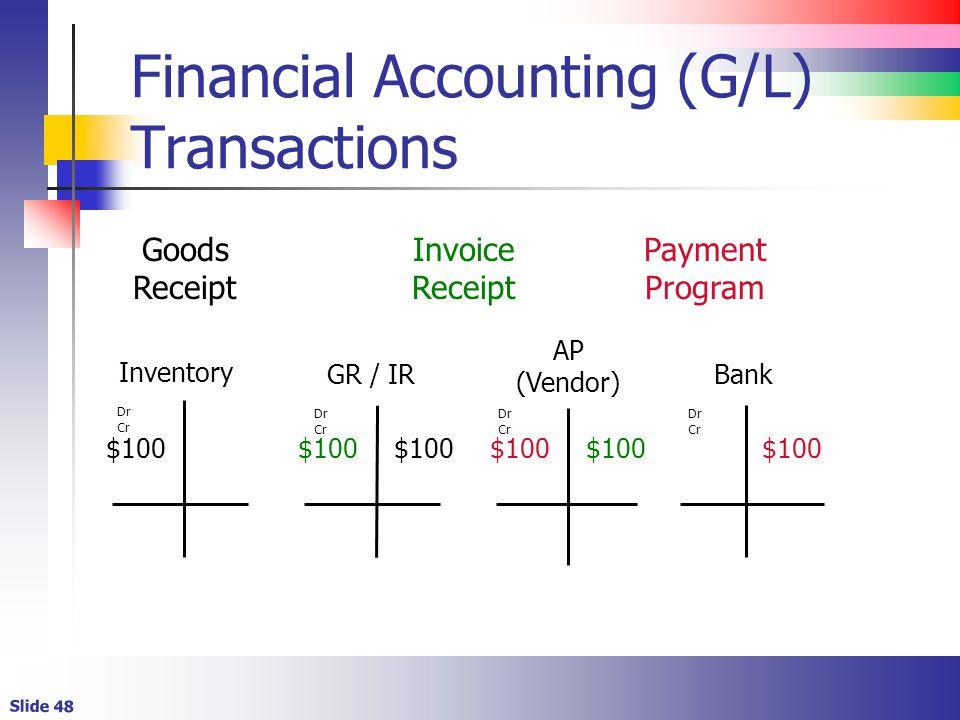 Slide 48 Financial Accounting (G/L) Transactions Invoice Receipt Payment Program Goods Receipt AP (Vendor) Dr Cr GR / IR $100 Bank Dr Cr Inventory $10
