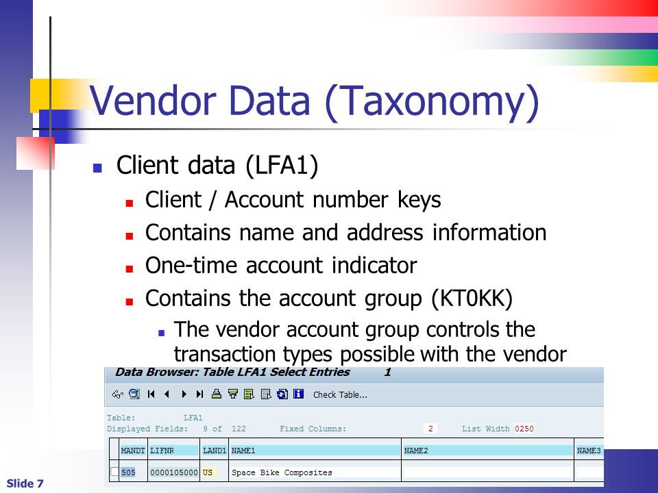 Slide 7 Vendor Data (Taxonomy) Client data (LFA1) Client / Account number keys Contains name and address information One-time account indicator Contai