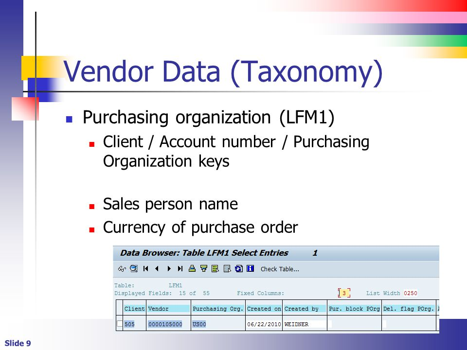 Slide 9 Vendor Data (Taxonomy) Purchasing organization (LFM1) Client / Account number / Purchasing Organization keys Sales person name Currency of pur