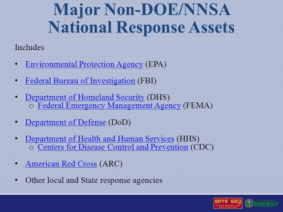 Major Non-DOE/NNSA National Response Assets Includes Environmental Protection Agency (EPA) Environmental Protection Agency Federal Bureau of Investiga