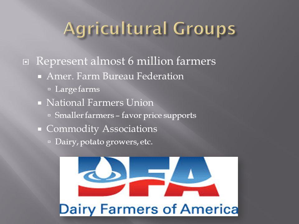  Represent almost 6 million farmers  Amer.