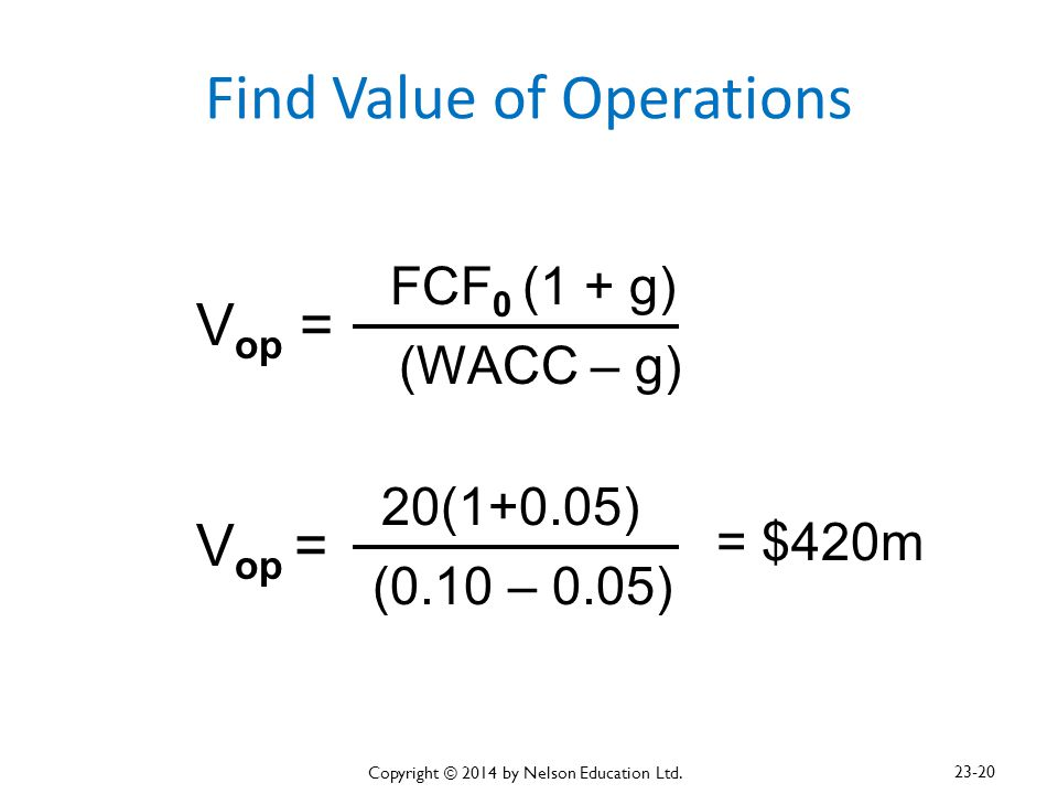 Find Value of Operations V op = FCF 0 (1 + g) (WACC – g) V op = 20(1+0.05) (0.10 – 0.05) = $420m Copyright © 2014 by Nelson Education Ltd. 23-20