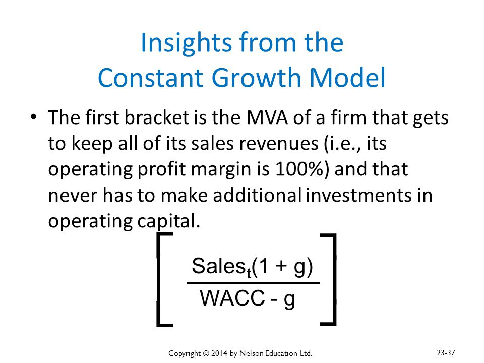 Insights from the Constant Growth Model The first bracket is the MVA of a firm that gets to keep all of its sales revenues (i.e., its operating profit