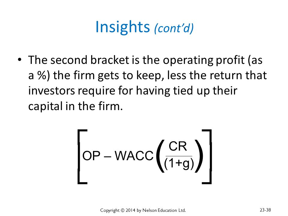 Insights (cont'd) The second bracket is the operating profit (as a %) the firm gets to keep, less the return that investors require for having tied up