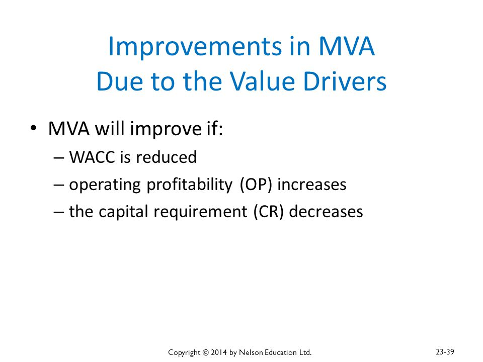 Improvements in MVA Due to the Value Drivers MVA will improve if: – WACC is reduced – operating profitability (OP) increases – the capital requirement