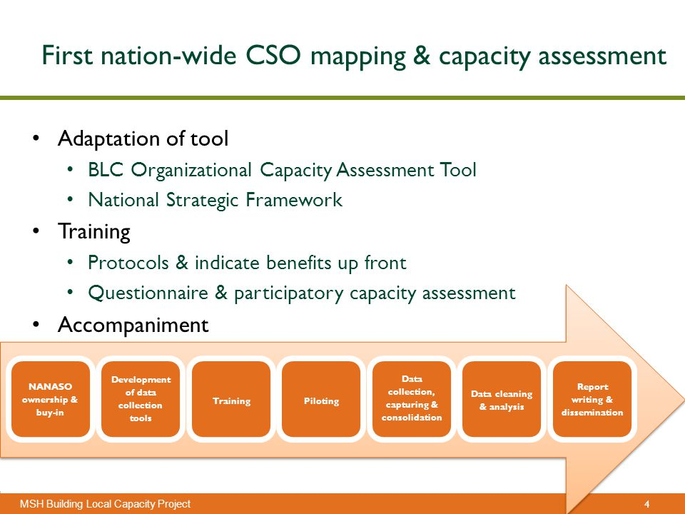 4 Management Sciences for Health MSH Building Local Capacity Project First nation-wide CSO mapping & capacity assessment Adaptation of tool BLC Organi