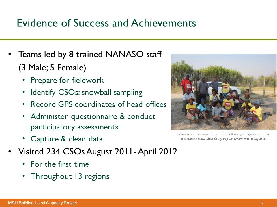 5 Management Sciences for Health MSH Building Local Capacity Project Evidence of Success and Achievements Teams led by 8 trained NANASO staff (3 Male;