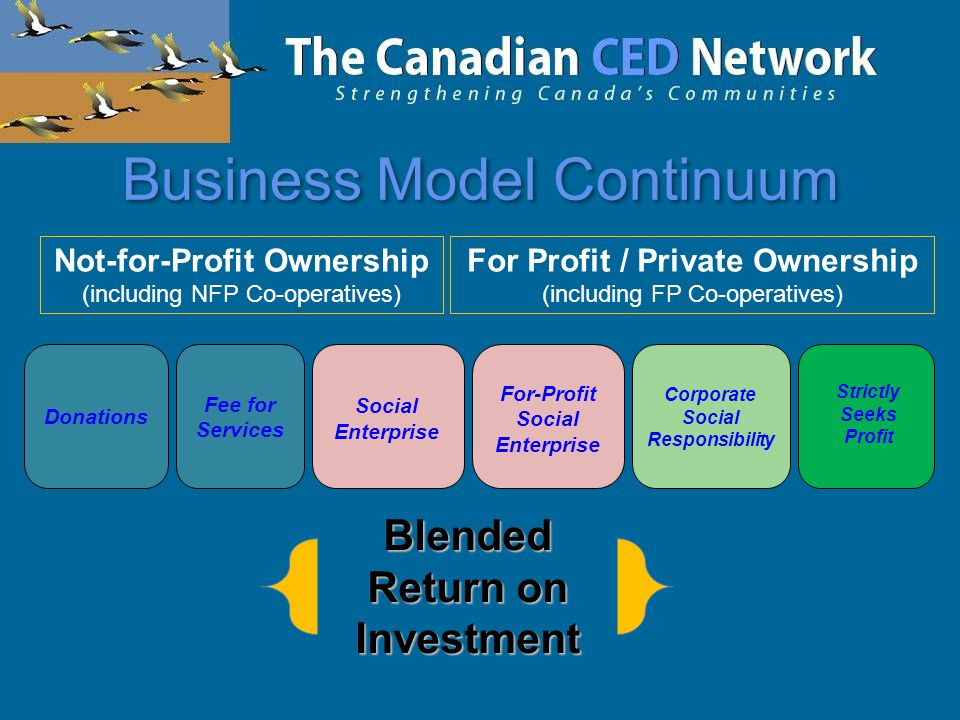 Business Model Continuum For Profit / Private Ownership (including FP Co-operatives) Blended Return on Investment Donations Corporate Social Responsibility Social Enterprise Strictly Seeks Profit For-Profit Social Enterprise Fee for Services Not-for-Profit Ownership (including NFP Co-operatives)