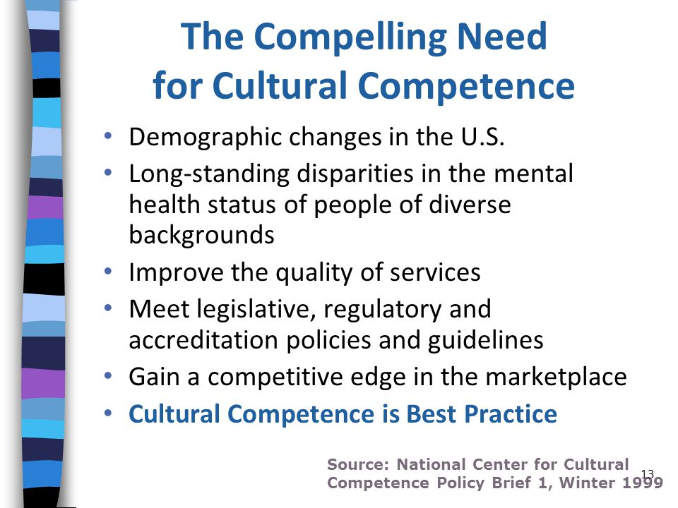 The Compelling Need for Cultural Competence Demographic changes in the U.S.
