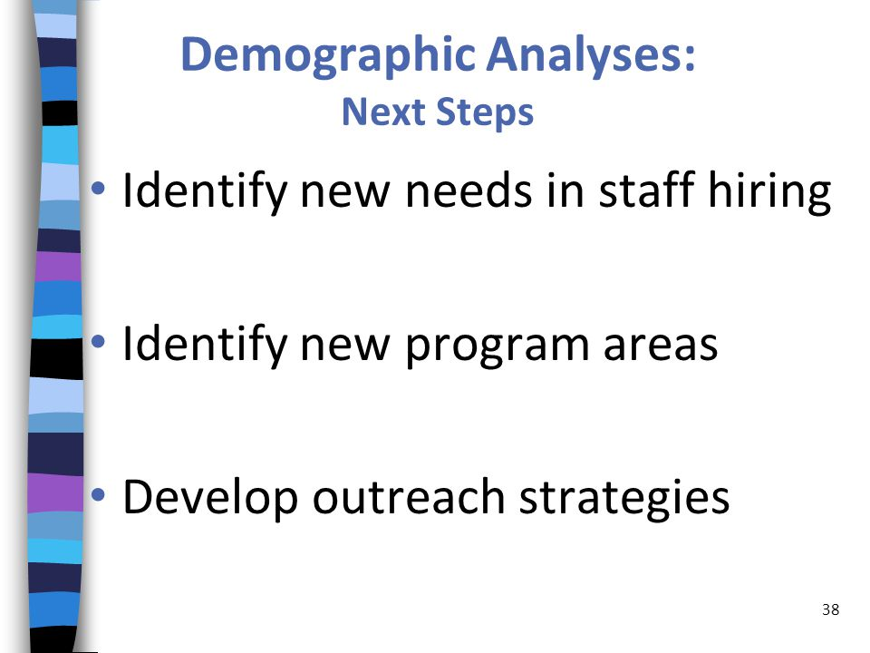 Demographic Analyses: Next Steps Identify new needs in staff hiring Identify new program areas Develop outreach strategies 38