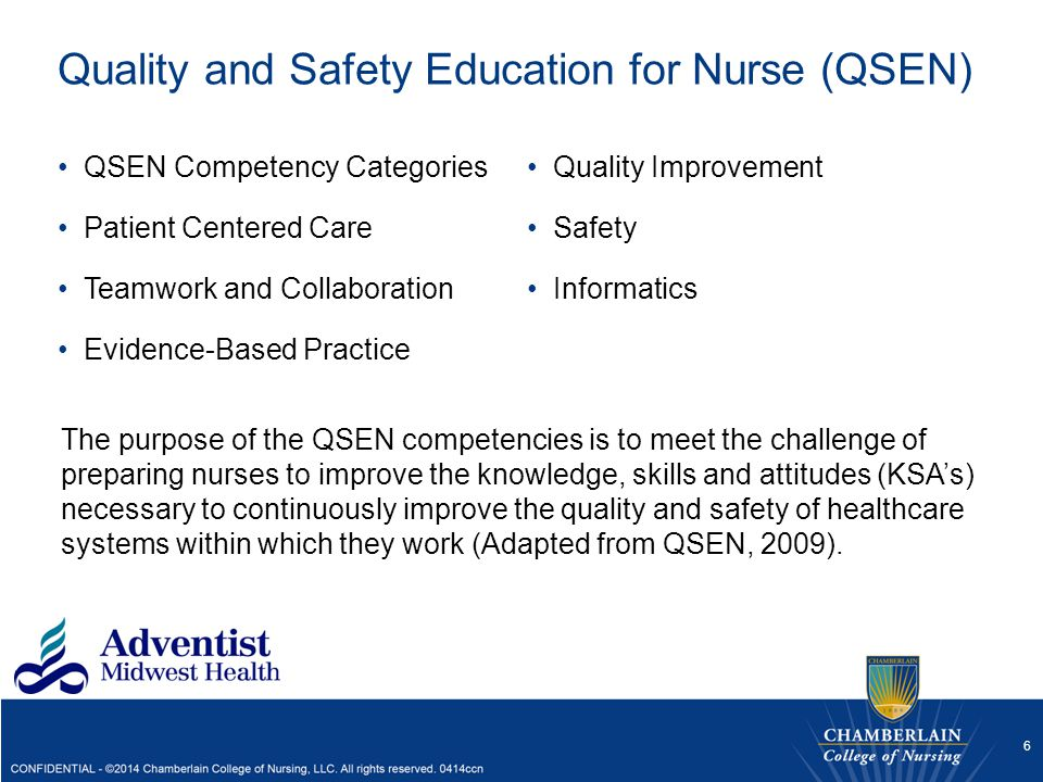6 Quality and Safety Education for Nurse (QSEN) QSEN Competency Categories Patient Centered Care Teamwork and Collaboration Evidence-Based Practice Qu