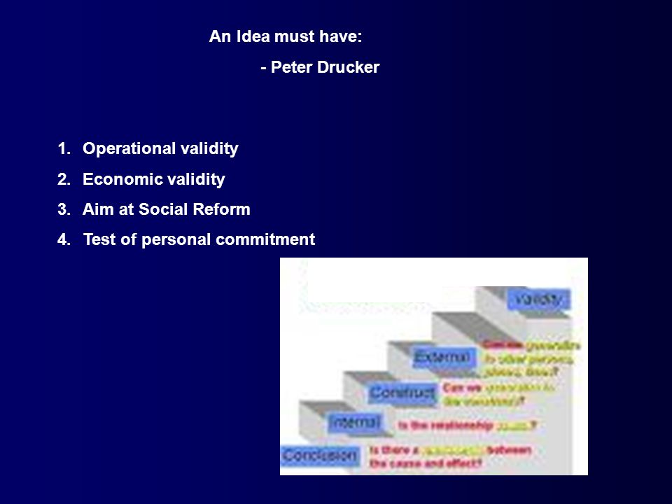 An Idea must have: - Peter Drucker 1.Operational validity 2.Economic validity 3.Aim at Social Reform 4.Test of personal commitment