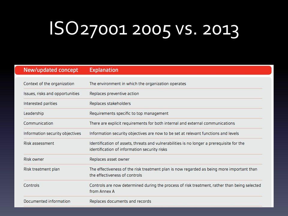 ISO27001 2005 vs. 2013