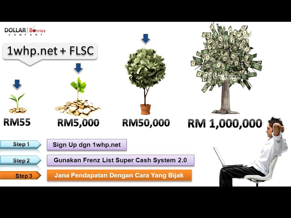 Sign Up dgn 1whp.net Sign Up dgn 1whp.net Gunakan Frenz List Super Cash System 2.0 Gunakan Frenz List Super Cash System 2.0 Step 3 Jana Pendapatan Den