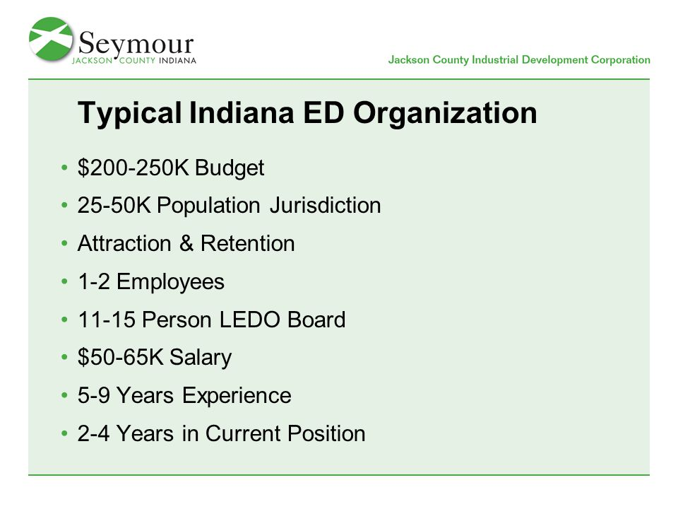 Typical Indiana ED Organization $200-250K Budget 25-50K Population Jurisdiction Attraction & Retention 1-2 Employees 11-15 Person LEDO Board $50-65K Salary 5-9 Years Experience 2-4 Years in Current Position
