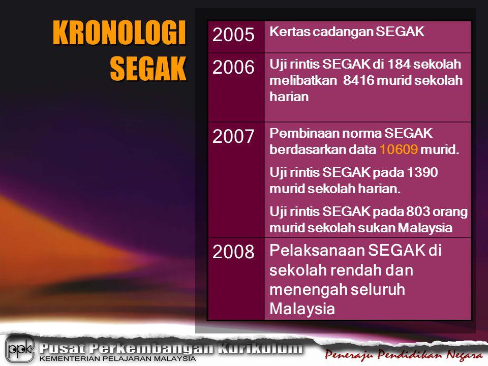 KRONOLOGI SEGAK 2005 Kertas cadangan SEGAK 2006 Uji rintis SEGAK di 184 sekolah melibatkan 8416 murid sekolah harian 2007 Pembinaan norma SEGAK berdas