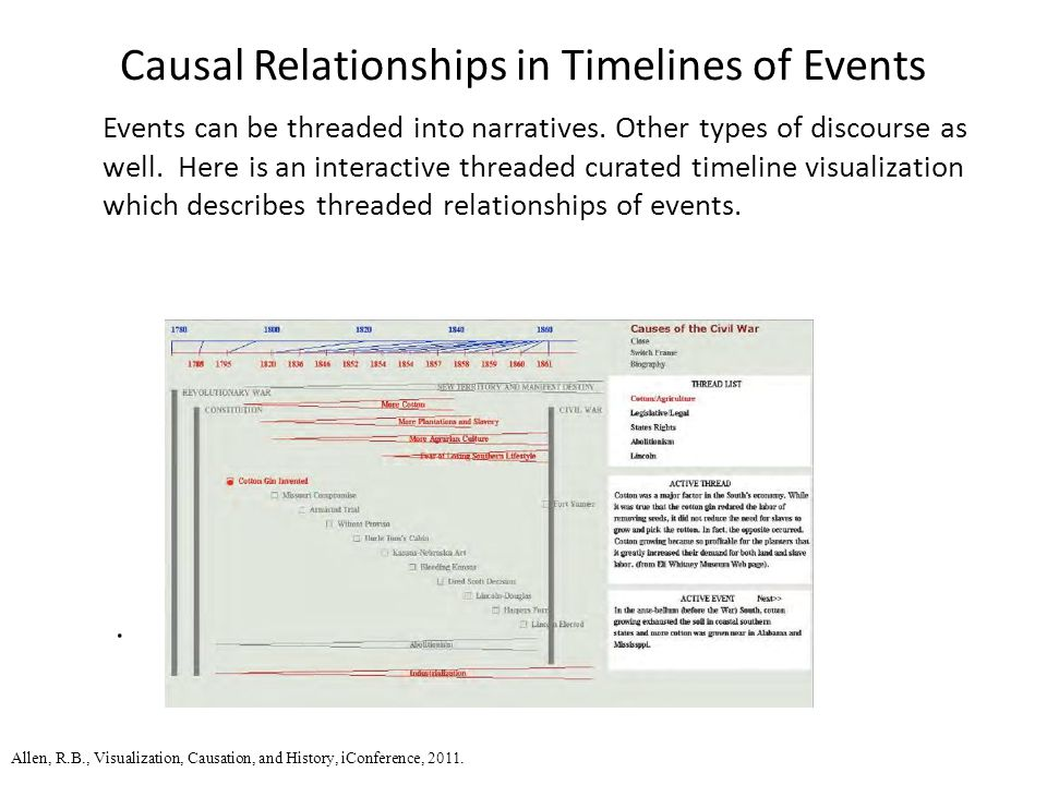 Causal Relationships in Timelines of Events Events can be threaded into narratives. Other types of discourse as well. Here is an interactive threaded