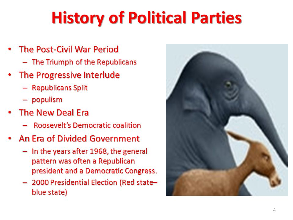 History of Political Parties The Post-Civil War Period The Post-Civil War Period – The Triumph of the Republicans The Progressive Interlude The Progre