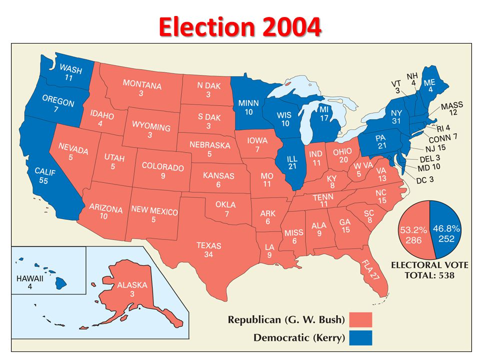 WHY HAS THE TWO-PARTY SYSTEM PERSISTED IN THE UNITED STATES.