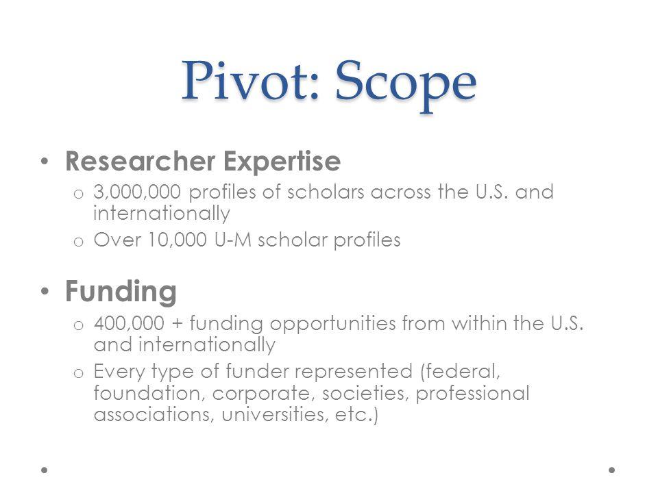 Pivot: Scope Researcher Expertise o 3,000,000 profiles of scholars across the U.S. and internationally o Over 10,000 U-M scholar profiles Funding o 40