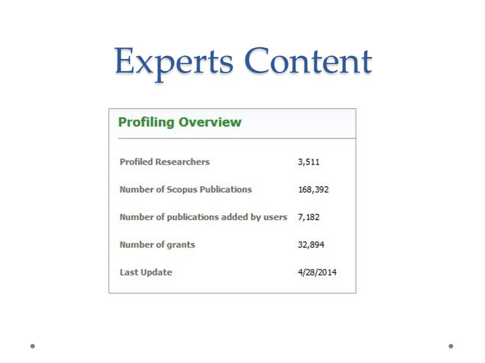 Experts Content