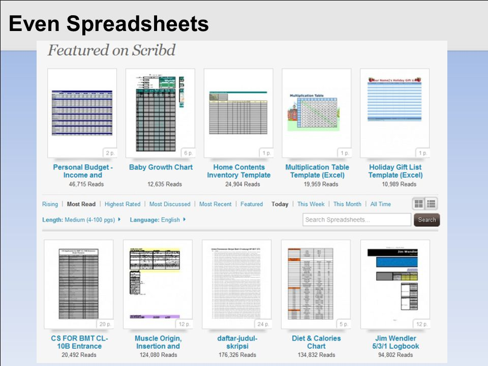 Click to edit Master title style Even Spreadsheets