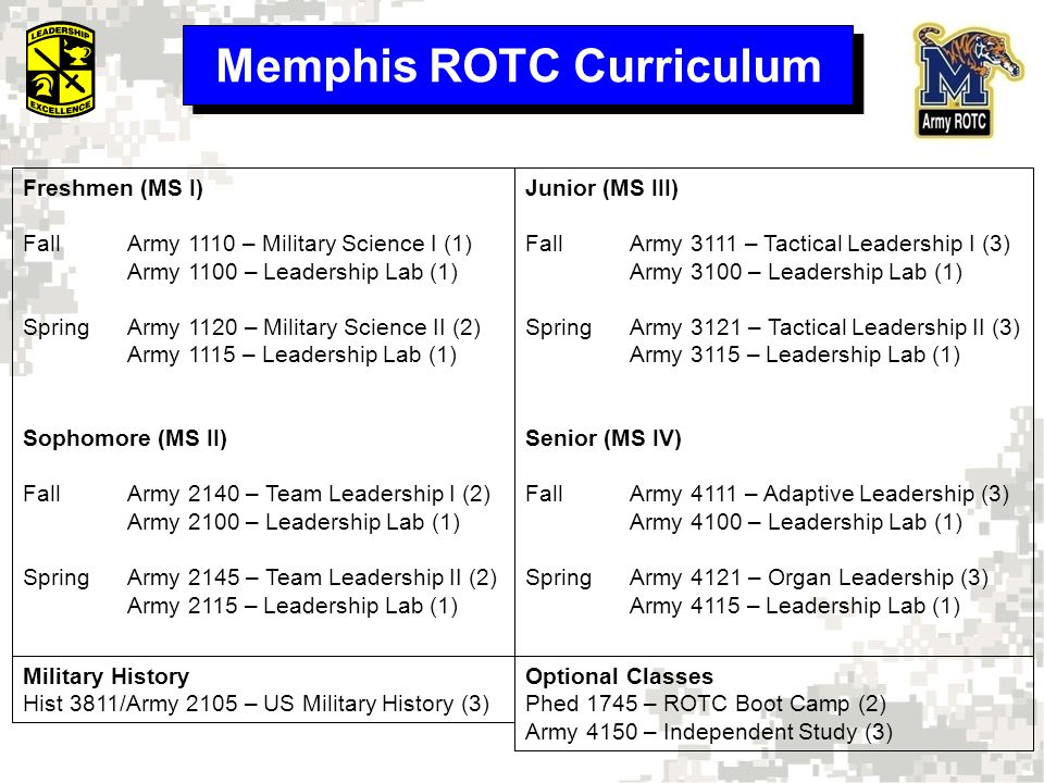 Memphis ROTC Curriculum Freshmen (MS I) FallArmy 1110 – Military Science I (1) Army 1100 – Leadership Lab (1) SpringArmy 1120 – Military Science II (2) Army 1115 – Leadership Lab (1) Sophomore (MS II) FallArmy 2140 – Team Leadership I (2) Army 2100 – Leadership Lab (1) SpringArmy 2145 – Team Leadership II (2) Army 2115 – Leadership Lab (1) Junior (MS III) FallArmy 3111 – Tactical Leadership I (3) Army 3100 – Leadership Lab (1) SpringArmy 3121 – Tactical Leadership II (3) Army 3115 – Leadership Lab (1) Senior (MS IV) FallArmy 4111 – Adaptive Leadership (3) Army 4100 – Leadership Lab (1) SpringArmy 4121 – Organ Leadership (3) Army 4115 – Leadership Lab (1) Military History Hist 3811/Army 2105 – US Military History (3) Optional Classes Phed 1745 – ROTC Boot Camp (2) Army 4150 – Independent Study (3)