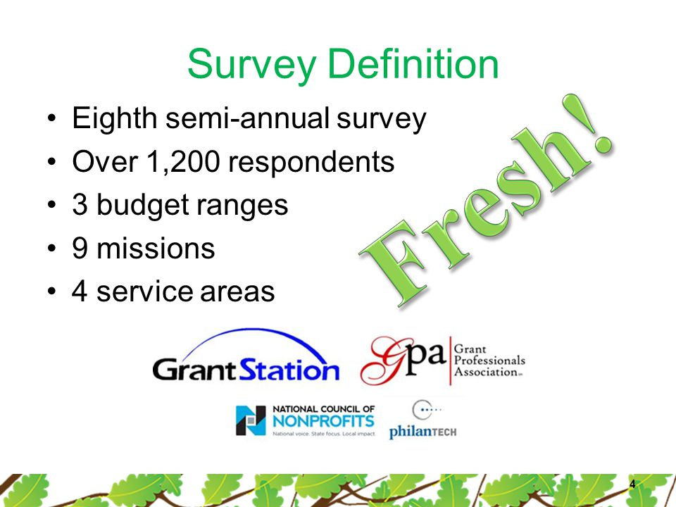 Survey Definition Eighth semi-annual survey Over 1,200 respondents 3 budget ranges 9 missions 4 service areas 4