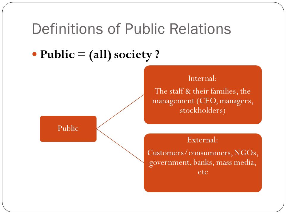 Definitions of Public Relations Public = (all) society ? Public Internal: The staff & their families, the management (CEO, managers, stockholders) Ext